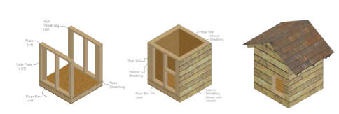 How to build a dog house insulated dog house plans - Small dog house blueprints ...